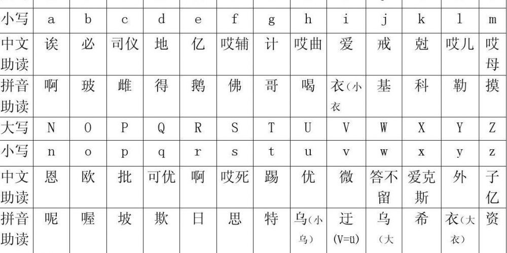 Doğru Çince Çevirinin Getirdiği Avantajlar Nelerdir