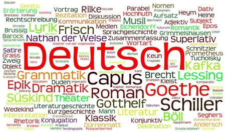Almanca Çevirinin Önemi Nedir?