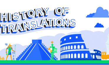 Türkiye'de ve Dünyada Çevirinin Tarihi